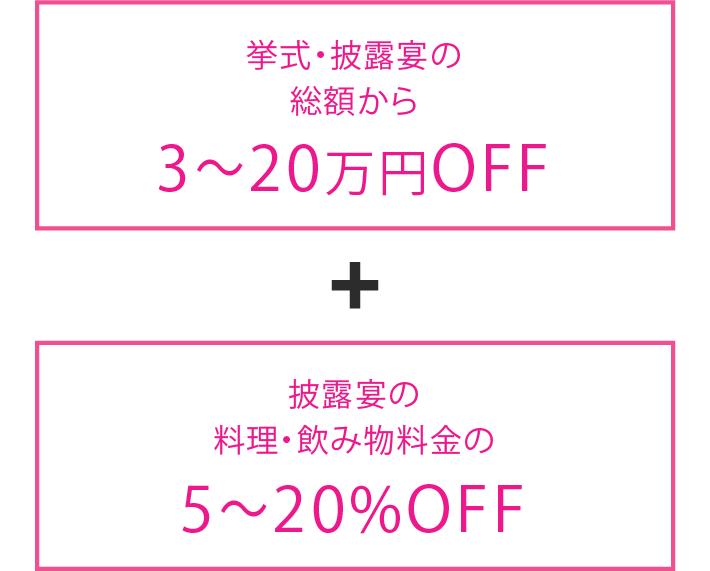 挙式・披露宴の総額から3~20万円OFF 披露宴の料理・飲み物料金の5~20%OFF
